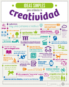 Infografía_creatividad